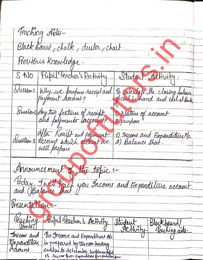 Accountancy Lesson Plans For B.Ed