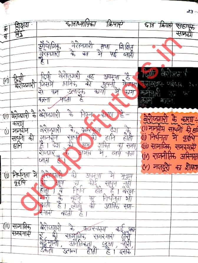 Economics Lesson Plans Hindi
