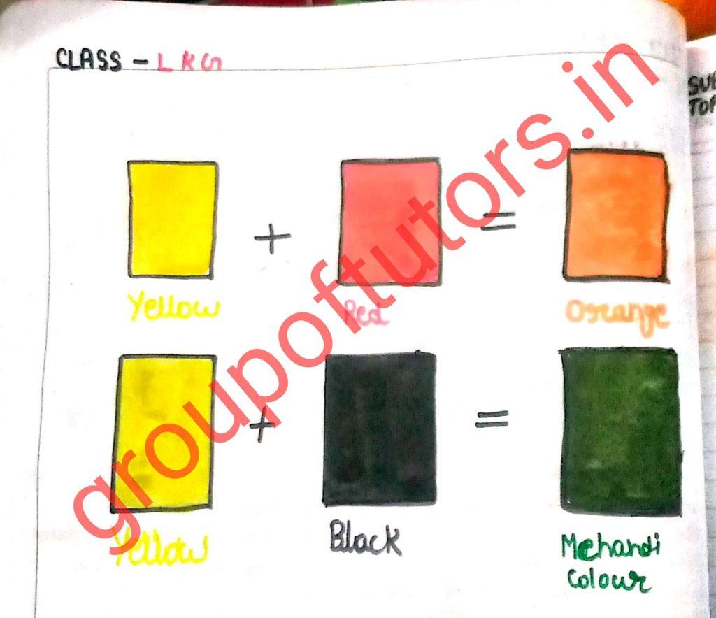 Shapes lesson plan for LKG