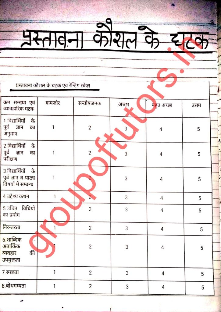 Rating scales skills of introduction SST Lesson Plans in Hindi