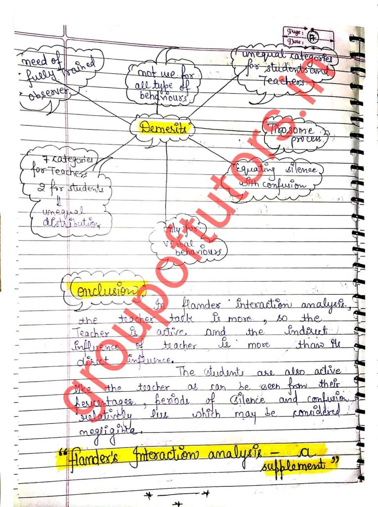 FIA Assignment Notes for B.Ed Group Of Tutors
