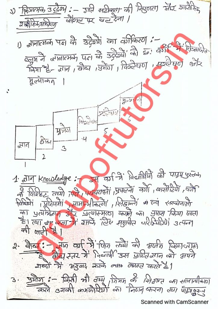ब्लूम वर्गिकी (ब्लूम का वर्गीकरण) Bloom Taxonomy Notes Hindi